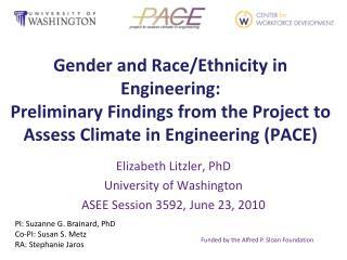 Elizabeth Litzler, PhD University of Washington ASEE Session 3592, June 23, 2010