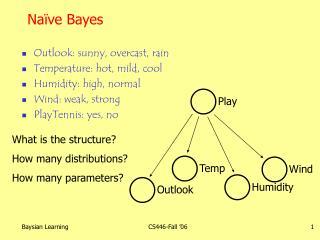 Na ve Bayes