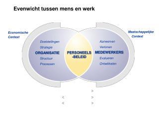 Evenwicht tussen mens en werk