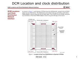 DCM Location and clock distribution