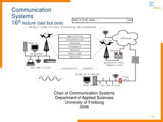 Communication Systems 16 th  lecture (last but one)