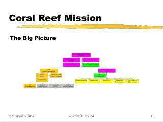 Coral Reef Mission