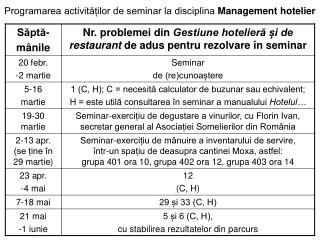Programarea activităților de seminar la disciplina  Management hotelier