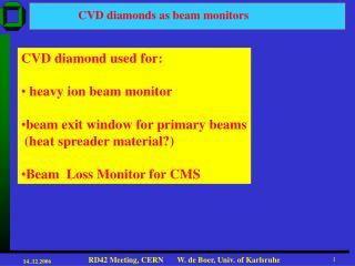 CVD diamonds as beam monitors