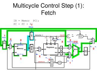 Multicycle Control Step (1): Fetch