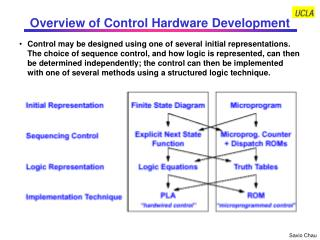 Overview of Control Hardware Development