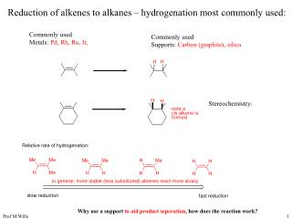 Reduction of alkenes to alkanes – hydrogenation most commonly used: