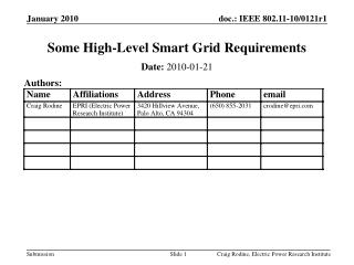 Some High-Level Smart Grid Requirements