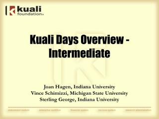 Kuali Days Overview - Intermediate