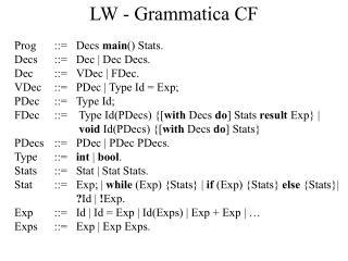 LW - Grammatica CF