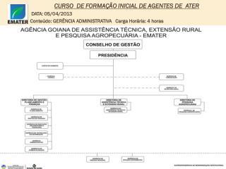 CURSO  DE FORMAÇÃO INICIAL DE AGENTES DE  ATER  DATA: 05/04/2013
