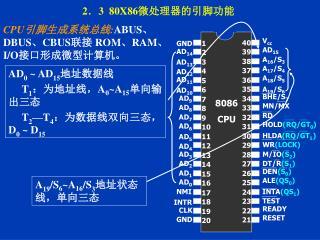 CPU 引脚生成系统总线 : ABUS 、 DBUS 、 CBUS 联接 ROM 、 RAM 、 I/O 接口形成微型计算机。