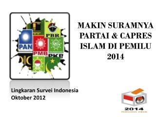 Lingkaran Survei Indonesia Oktober 2012