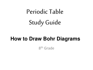 Why draw diagrams