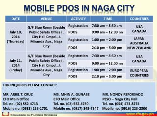 MOBILE PDOS IN NAGA CITY