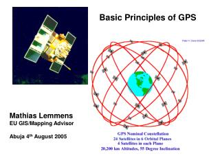 Basic Principles of GPS