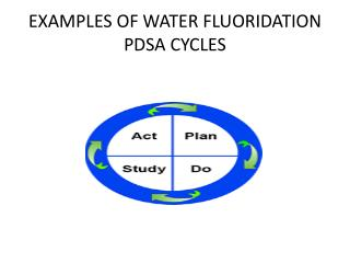 EXAMPLES OF WATER FLUORIDATION PDSA CYCLES
