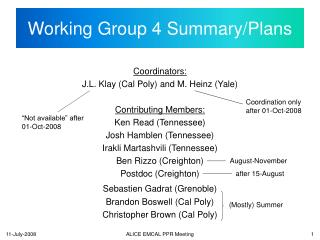 Working Group 4 Summary/Plans
