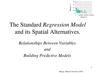The Standard Regression Model and its Spatial Alternatives.