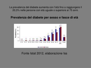 Prevalenza del diabete per sesso e fasce di età Fonte Istat 2012, elaborazione Iss