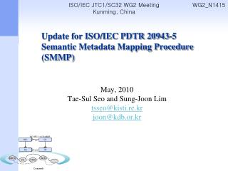 Update for ISO/IEC PDTR 20943-5 Semantic Metadata Mapping Procedure (SMMP)