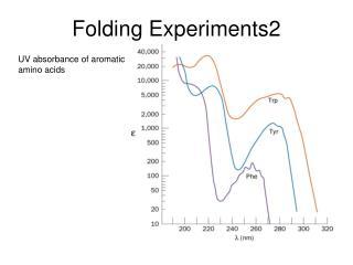 Folding Experiments2