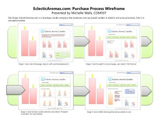 EclecticAromas: Purchase Process Wireframe Presented by Michelle Walls, COM597