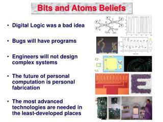 Bits and Atoms Beliefs