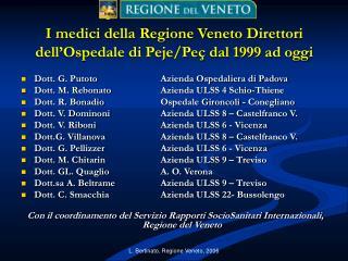I medici della Regione Veneto Direttori dell'Ospedale di Peje/Peç dal 1999 ad oggi