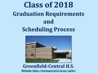 Class of 2018 Graduation Requirements and Scheduling Process