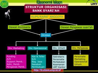 STRUKTUR ORGANISASI BANK SYARI'AH