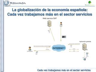 La globalización de la economía española:  Cada vez trabajamos más en el sector servicios