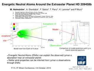 Energetic Neutral Atoms Around the Extrasolar Planet HD 209458b