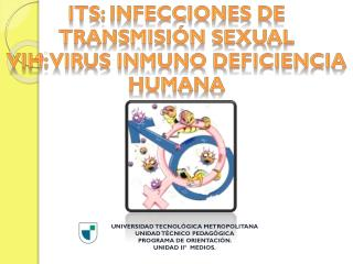 ITS: Infecciones de transmisión Sexual  VIH: Virus  I nmuno  deficiencia Humana