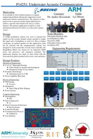 P14251: Underwater Acoustic Communication