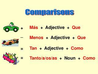 Más   +  Adjective  +   Que