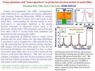 """Using quantum-well """"nano-apertures"""" to probe hot-electron motion in metal films"""