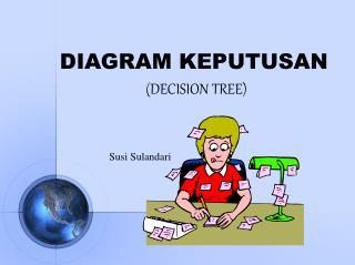 DIAGRAM KEPUTUSAN