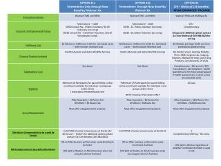 Benefit Wrap Program & Enrollment Options 2pgs 03202013