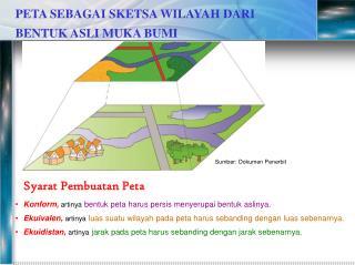 Syarat Pembuatan Peta