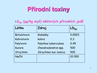 P?�rodn� toxiny