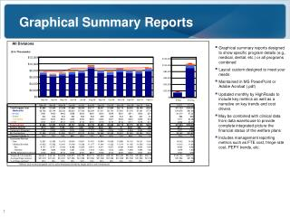 Graphical Summary Reports