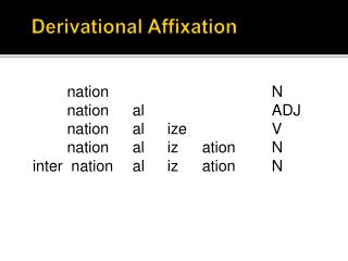 Derivational Affixation