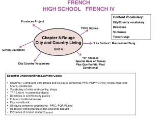 FRENCH HIGH SCHOOL   FRENCH IV