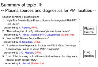 Summary of topic III: --  Plasma sources and diagnostics for PMI facilities --