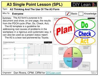 A3 Single Point Lesson (SPL)