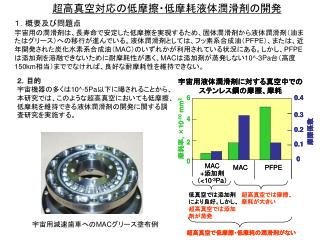 超高真空対応の低摩擦・低摩耗液体潤滑剤の開発
