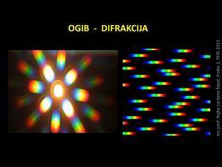 Ogib  -  Difrakcija