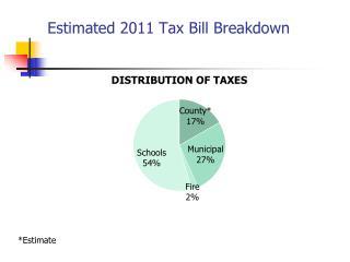 Estimated 2011 Tax Bill Breakdown