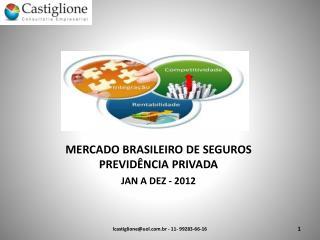 MERCADO BRASILEIRO DE SEGUROS  PREVIDÊNCIA PRIVADA JAN A DEZ - 2012